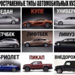 кузова автомобилей
